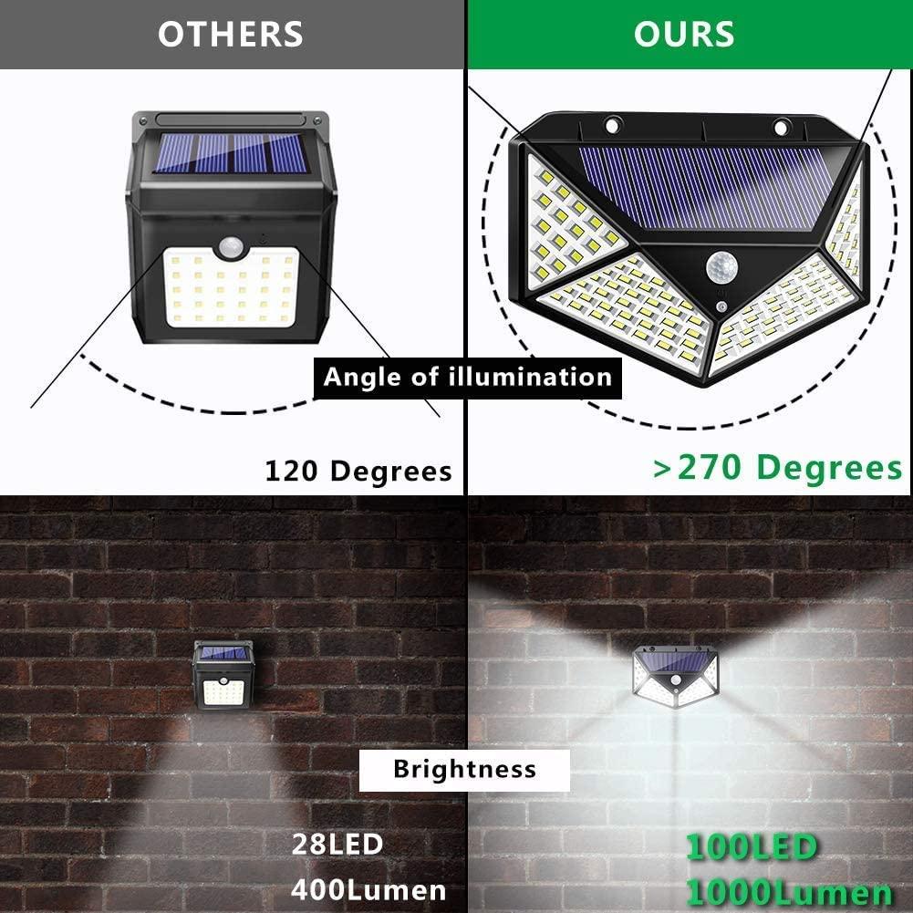 Đèn Cảm ứng Sạc Pin Năng Lượng Mặt Trời 100 Led SH-100 Độ Sáng 600LM