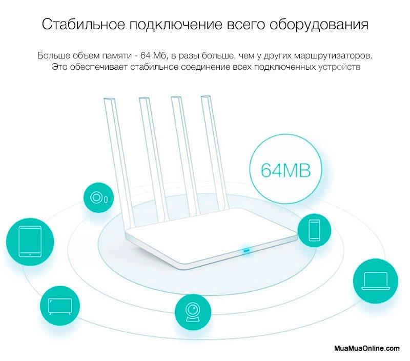 Bộ Phát Wifi Xiaomi 4 Anten