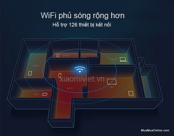 Bộ Phát Wifi Xiaomi Mi Router R3L 4 Anten