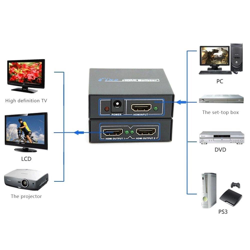 Bộ Chia Hdmi 1 Ra 2 1080P 3D V.14 Cao Cấp