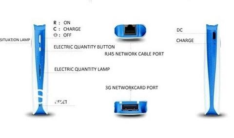 Thiết Bị Phát Sóng Wifi 3G-4G Fb-Link Bw09 Tốc Độ Cao