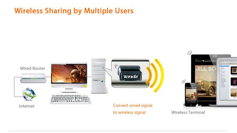 Usb Thu Wifi Tenda W311Mi Nano Chính Hãng Bắt Sóng Cực Mạnh